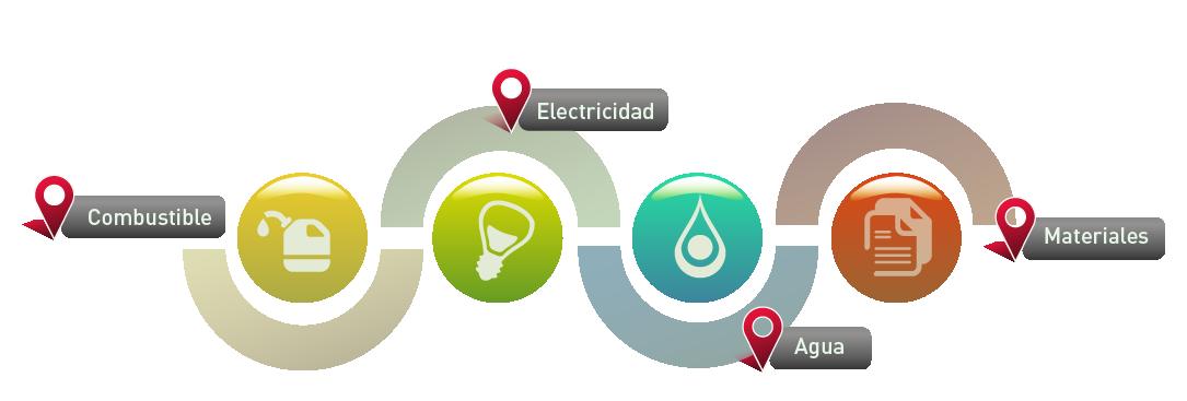 Introducci n simbios for Empresas de electricidad en sevilla
